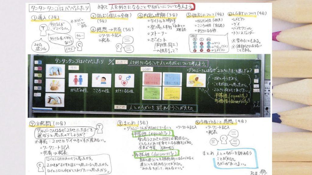 板書計画、授業計画