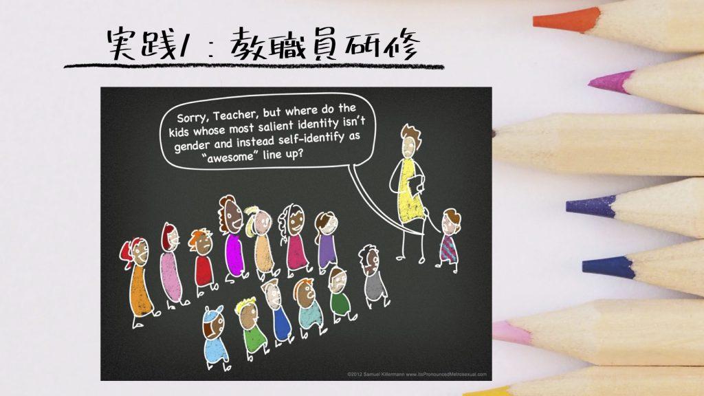 教職員研修、LGBT教育